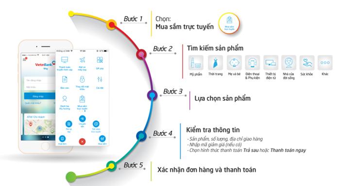 VietinBank iPay Mobile nhiều tiện ích có sẵn trong ứng dụng